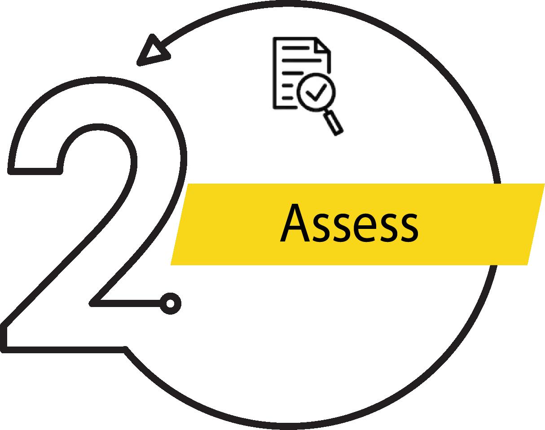 assess3